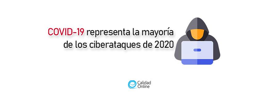 COVID-19 representa la mayoría de los ciberataques de 2020